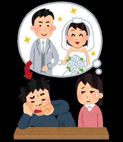 結婚の理想と現実